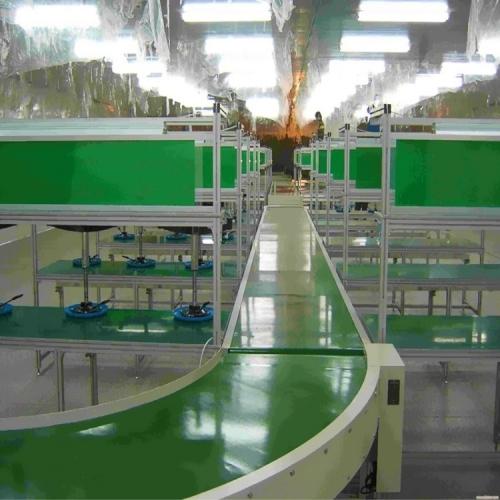 安装流水线生产的特征是什么
